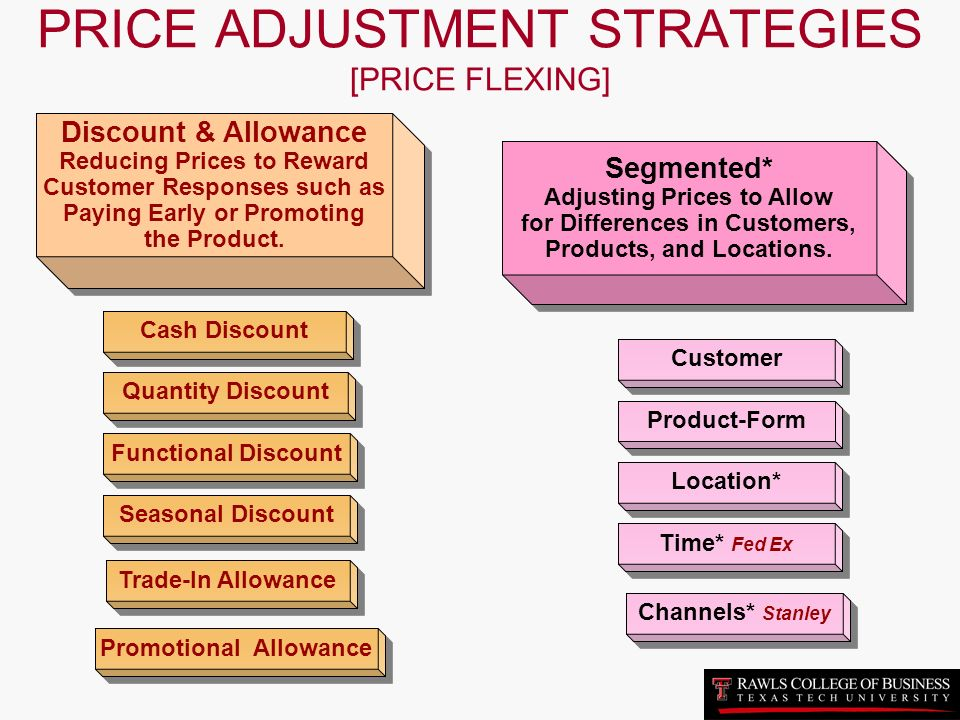 five 5 price adjustment strategies Evaluate the price-adjustment strategies course  of each of the five competitive forces (substitute  she is currently purchasing 10 hamburgers and 5 large.